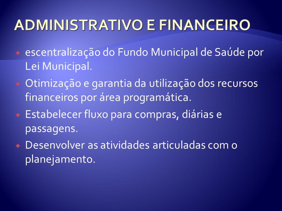 ADMINISTRATIVO E FINANCEIRO
