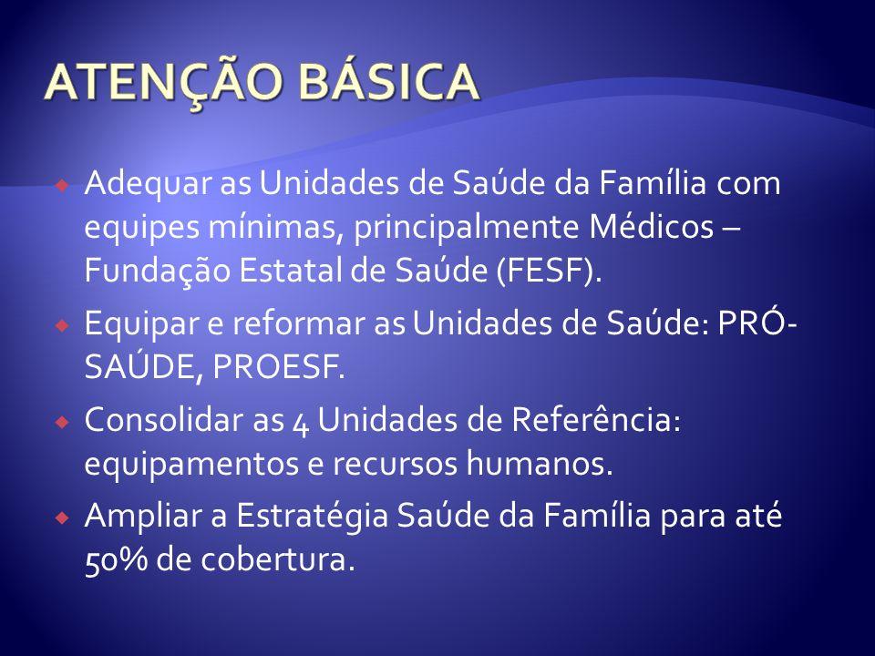 ATENÇÃO BÁSICA Adequar as Unidades de Saúde da Família com equipes mínimas, principalmente Médicos – Fundação Estatal de Saúde (FESF).