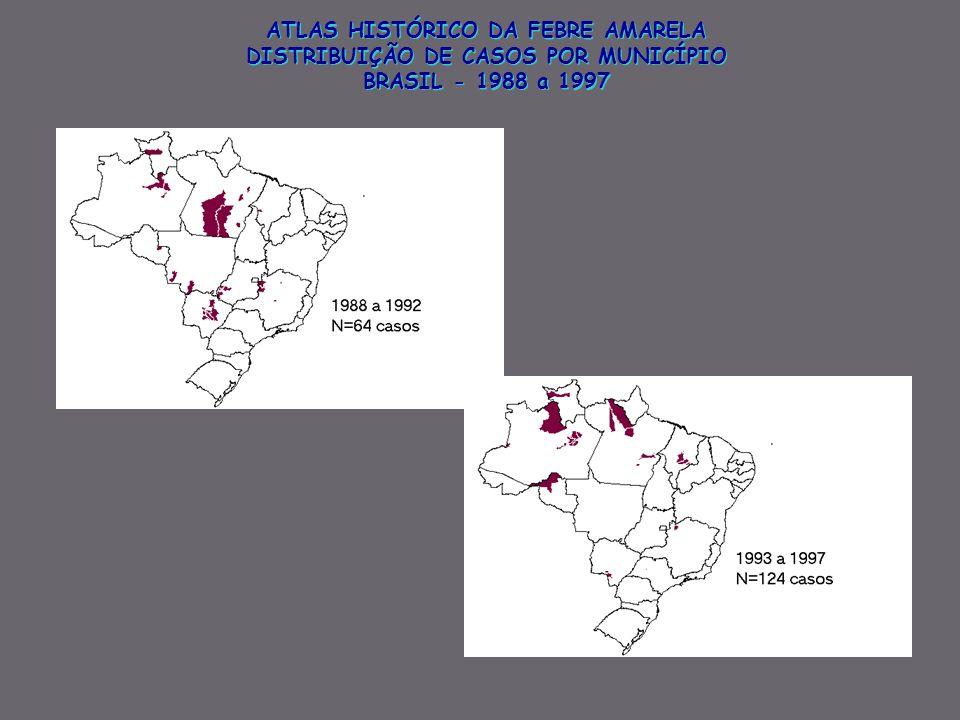 ATLAS HISTÓRICO DA FEBRE AMARELA DISTRIBUIÇÃO DE CASOS POR MUNICÍPIO