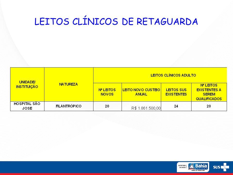 LEITOS CLÍNICOS DE RETAGUARDA