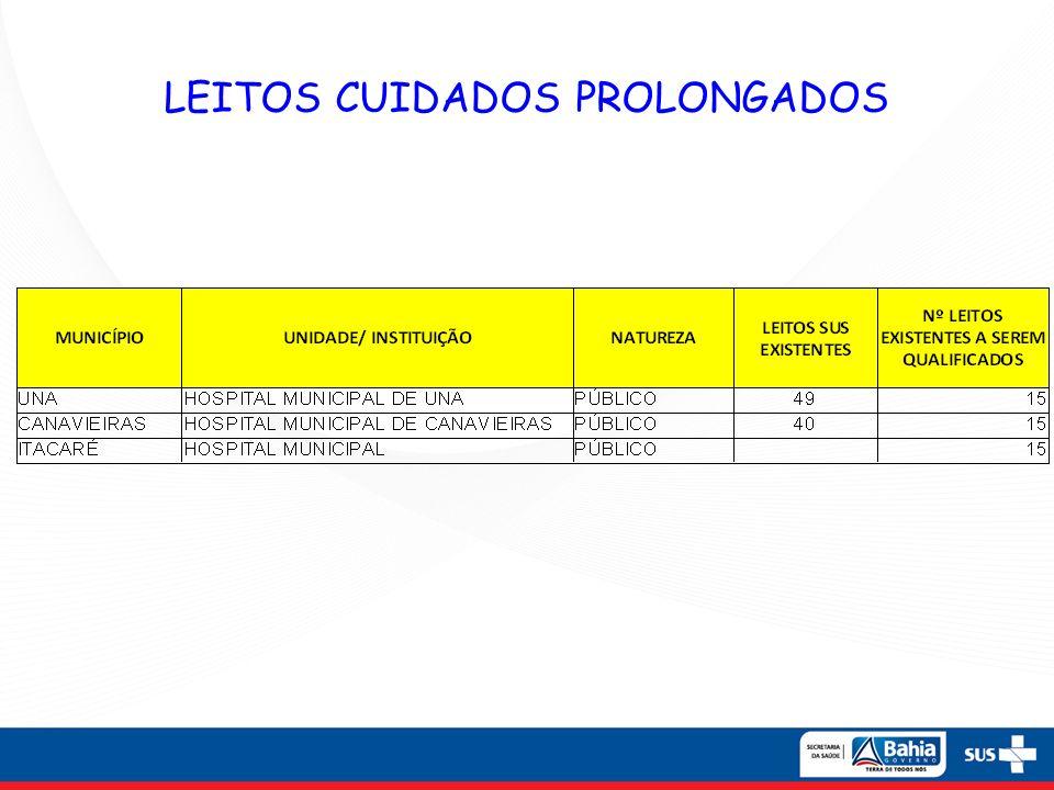 LEITOS CUIDADOS PROLONGADOS