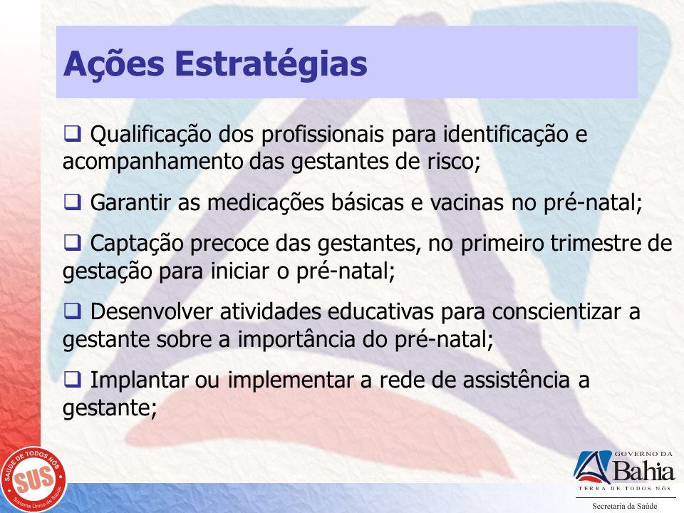 Ações Estratégias Qualificação dos profissionais para identificação e acompanhamento das gestantes de risco;