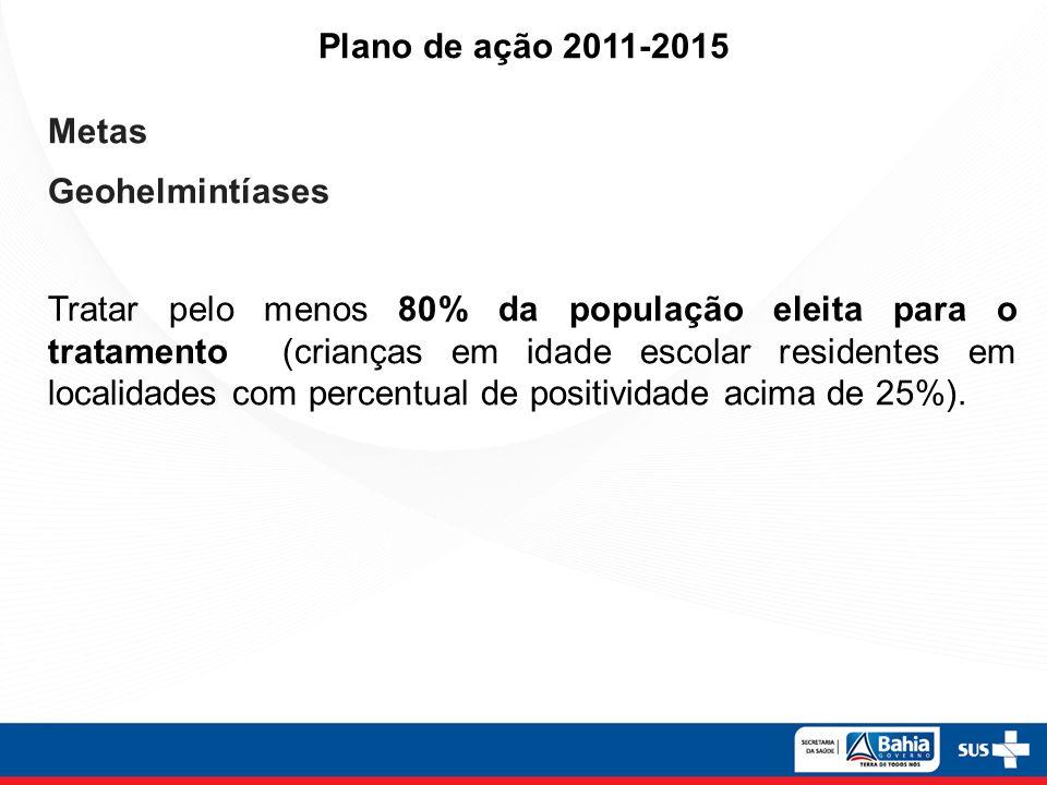 Plano de ação 2011-2015 Metas. Geohelmintíases.