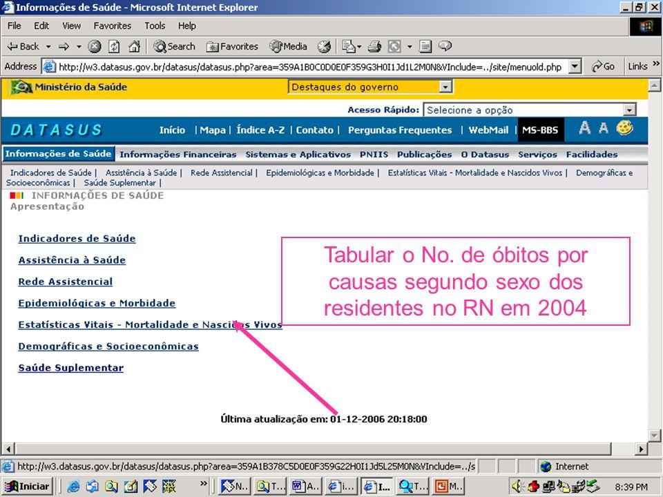 Tabular o No. de óbitos por causas segundo sexo dos residentes no RN em 2004