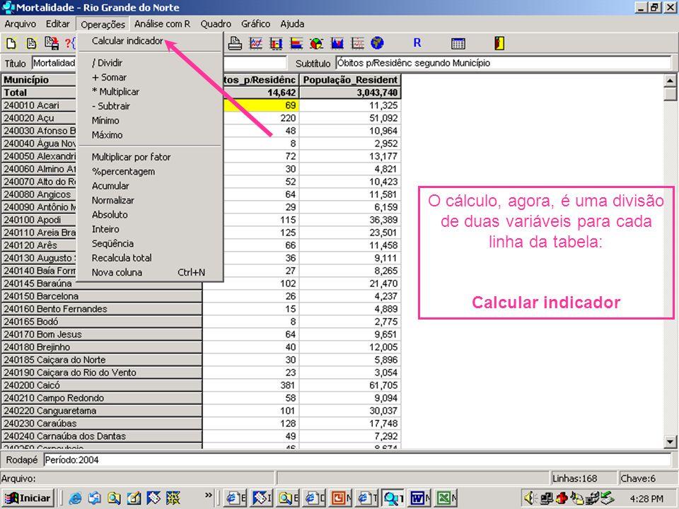 O cálculo, agora, é uma divisão de duas variáveis para cada linha da tabela: