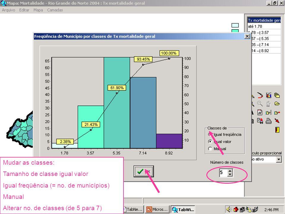 Mudar as classes: Tamanho de classe igual valor. Igual freqüência (= no.