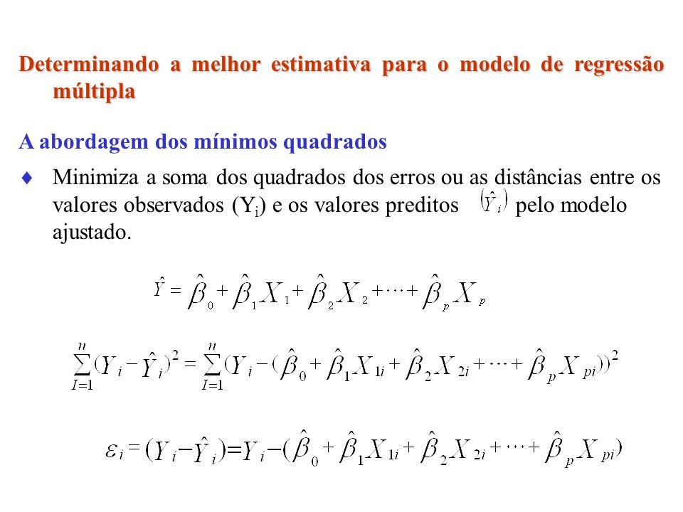 Determinando a melhor estimativa para o modelo de regressão múltipla
