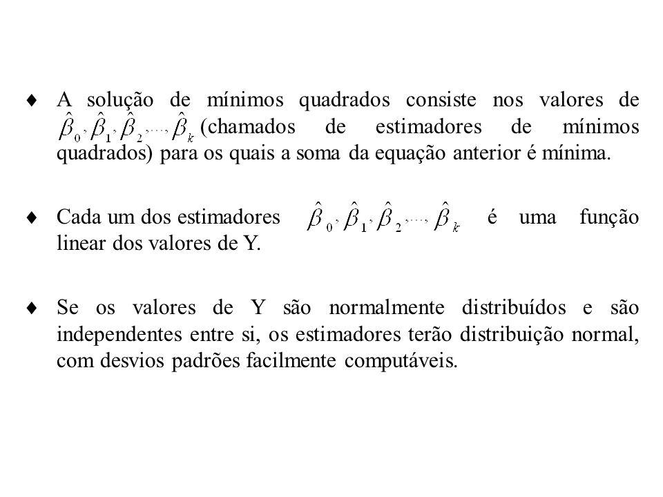 A solução de mínimos quadrados consiste nos valores de