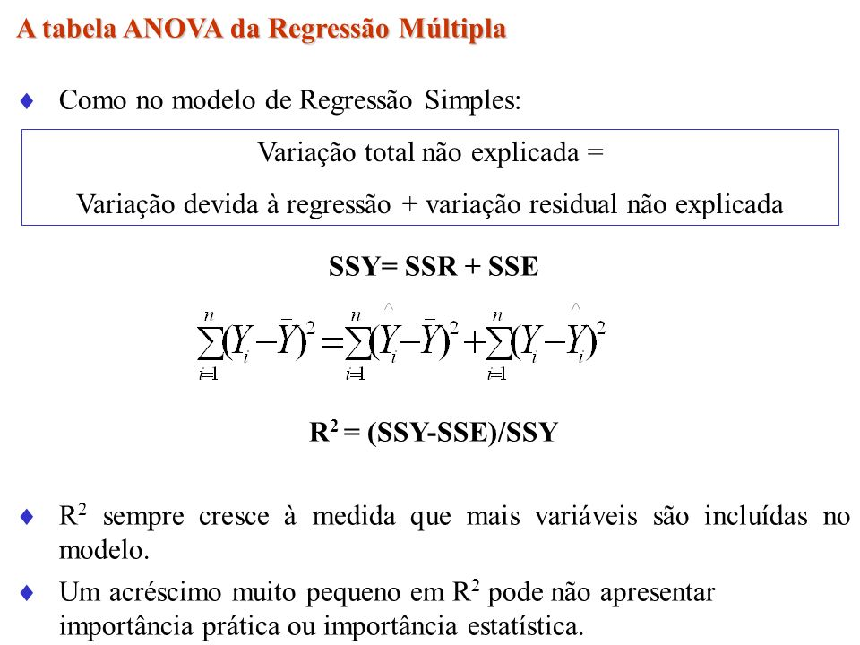 SSY= SSR + SSE R2 = (SSY-SSE)/SSY