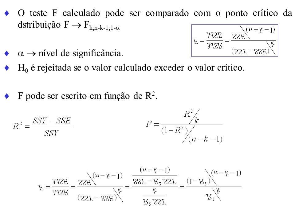 O teste F calculado pode ser comparado com o ponto crítico da dstribuição F  Fk,n-k-1,1-