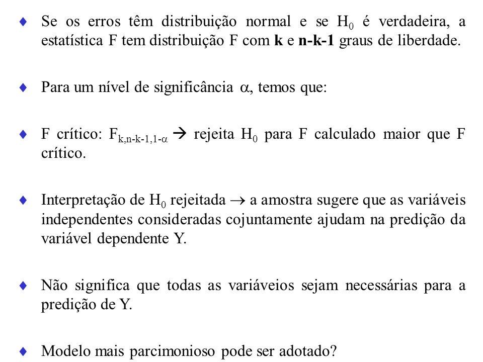 Se os erros têm distribuição normal e se H0 é verdadeira, a estatística F tem distribuição F com k e n-k-1 graus de liberdade.