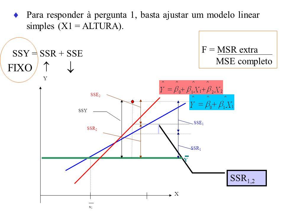 Para responder à pergunta 1, basta ajustar um modelo linear simples (X1 = ALTURA).