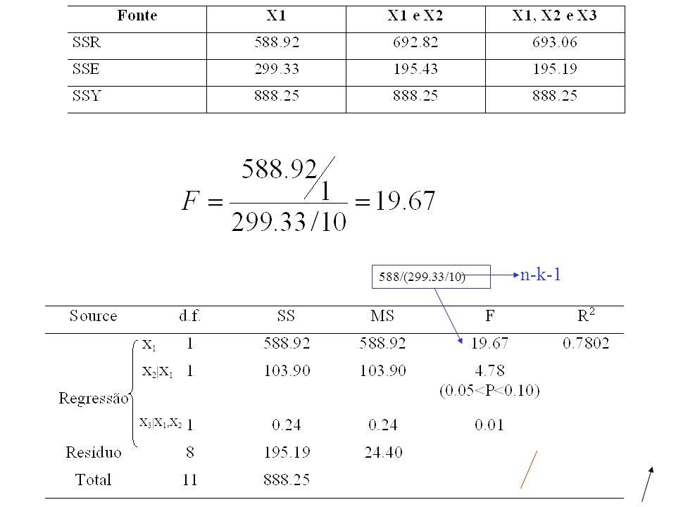 n-k-1 588/(299.33/10) X1 X2|X1 X3|X1,X2