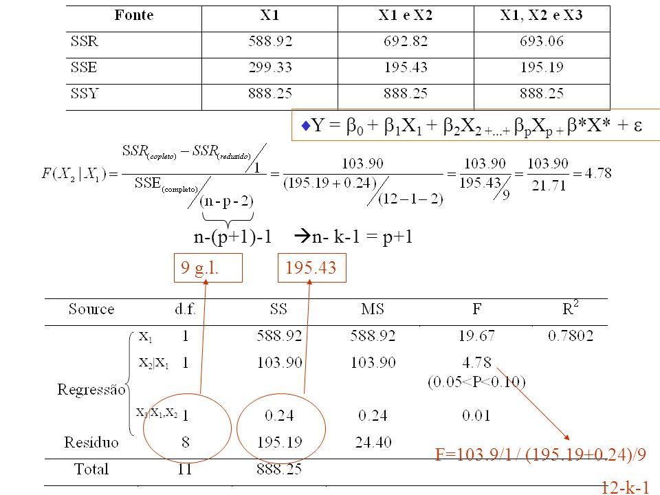 Y = 0 + 1X1 + 2X2 +...+ pXp + *X* + 