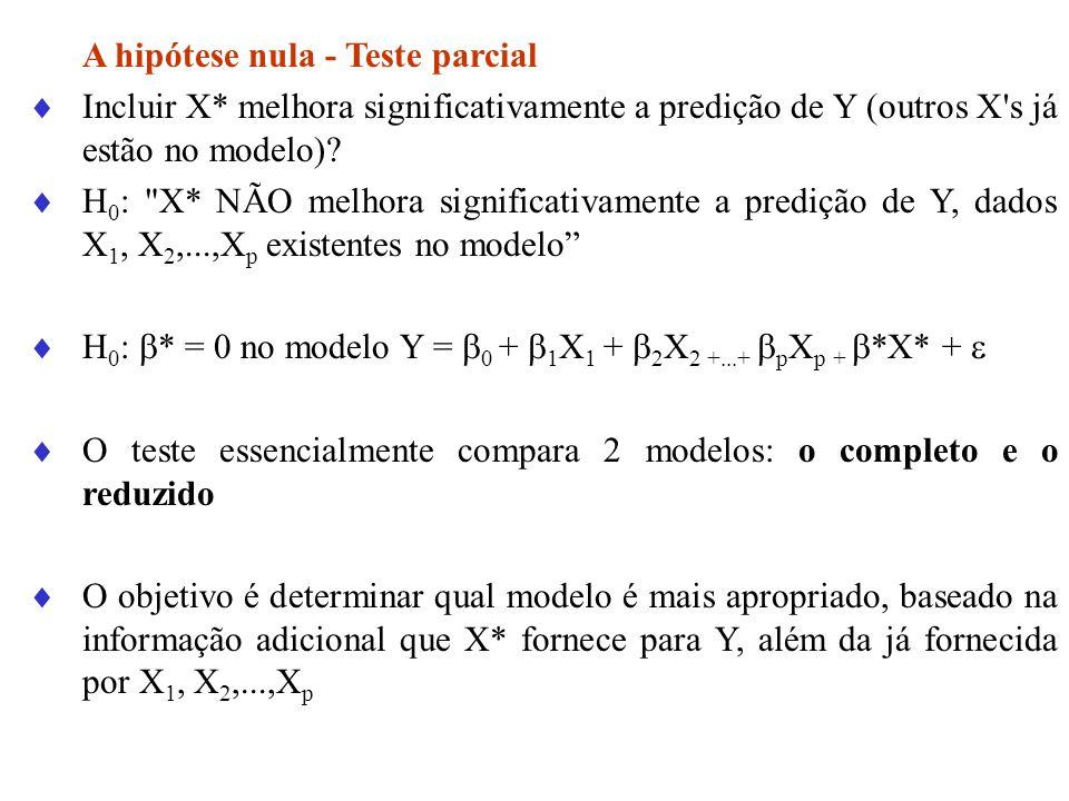 A hipótese nula - Teste parcial