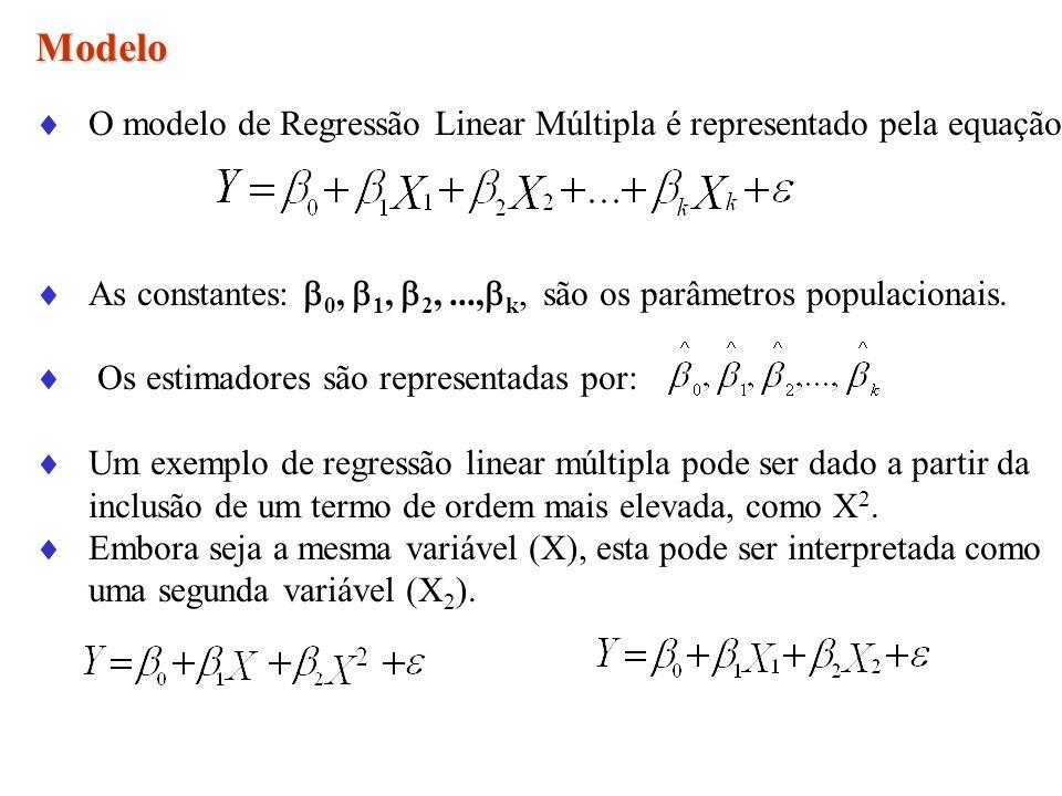 Modelo O modelo de Regressão Linear Múltipla é representado pela equação: As constantes: 0, 1, 2, ...,k, são os parâmetros populacionais.