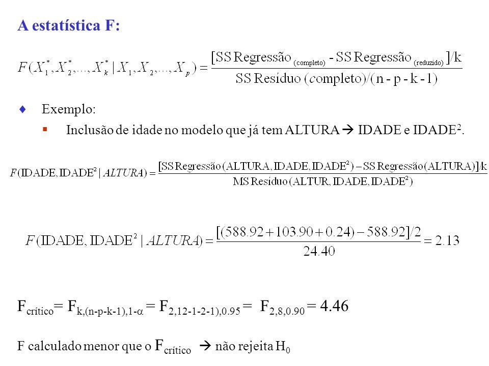 Fcrítico= Fk,(n-p-k-1),1- = F2,12-1-2-1),0.95 = F2,8,0.90 = 4.46