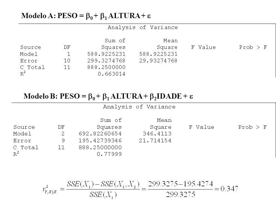 Modelo A: PESO = 0 + 1 ALTURA + 