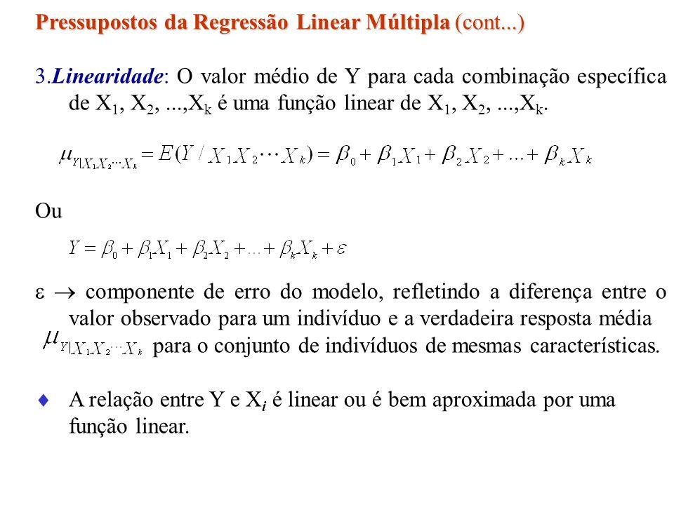Pressupostos da Regressão Linear Múltipla (cont...)
