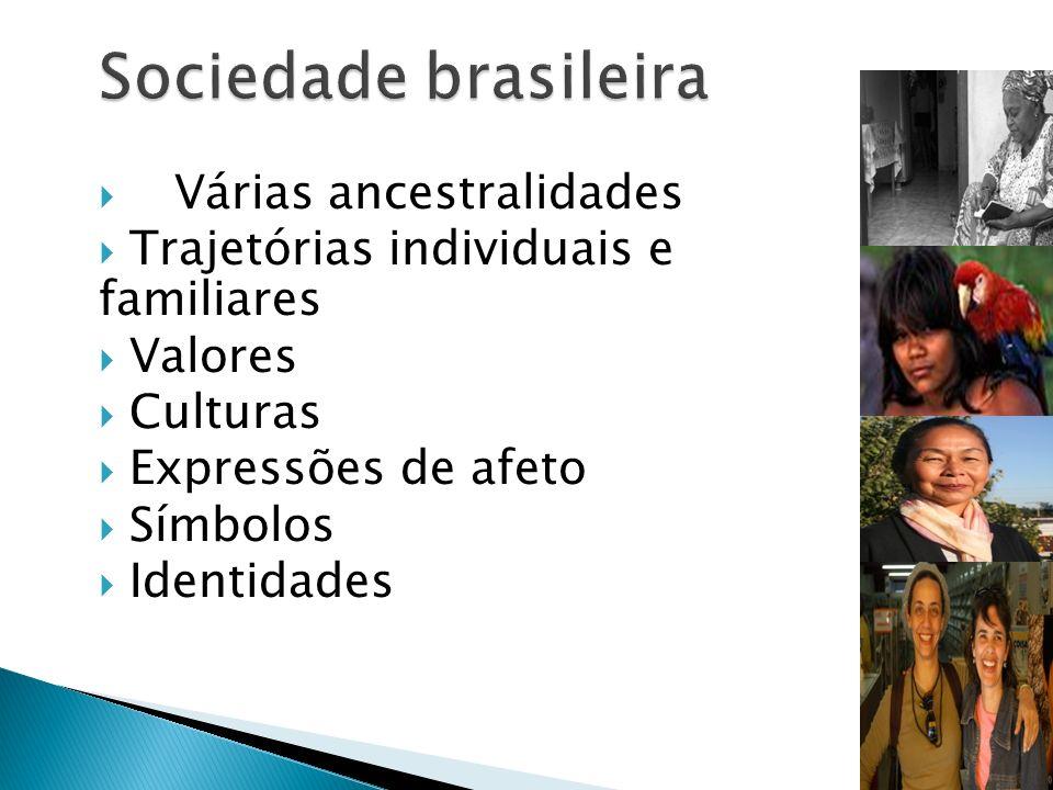 Sociedade brasileira Várias ancestralidades