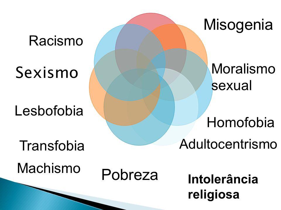 Misogenia Sexismo Pobreza Racismo Moralismo sexual Lesbofobia