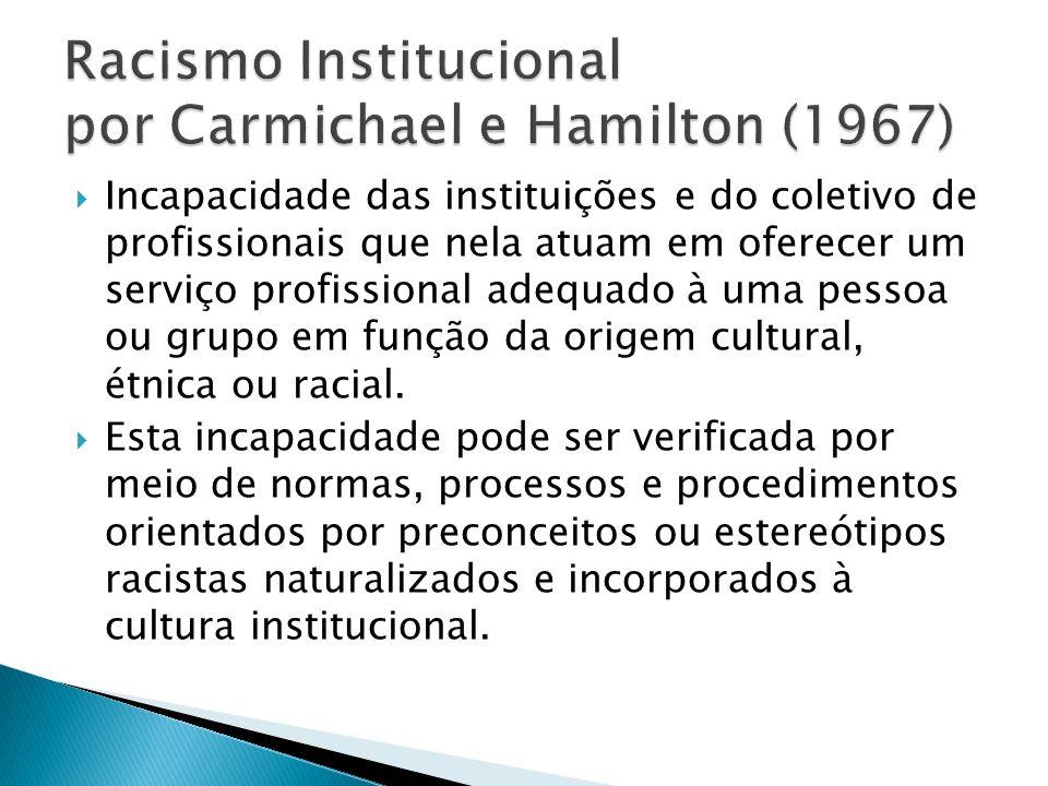 Racismo Institucional por Carmichael e Hamilton (1967)