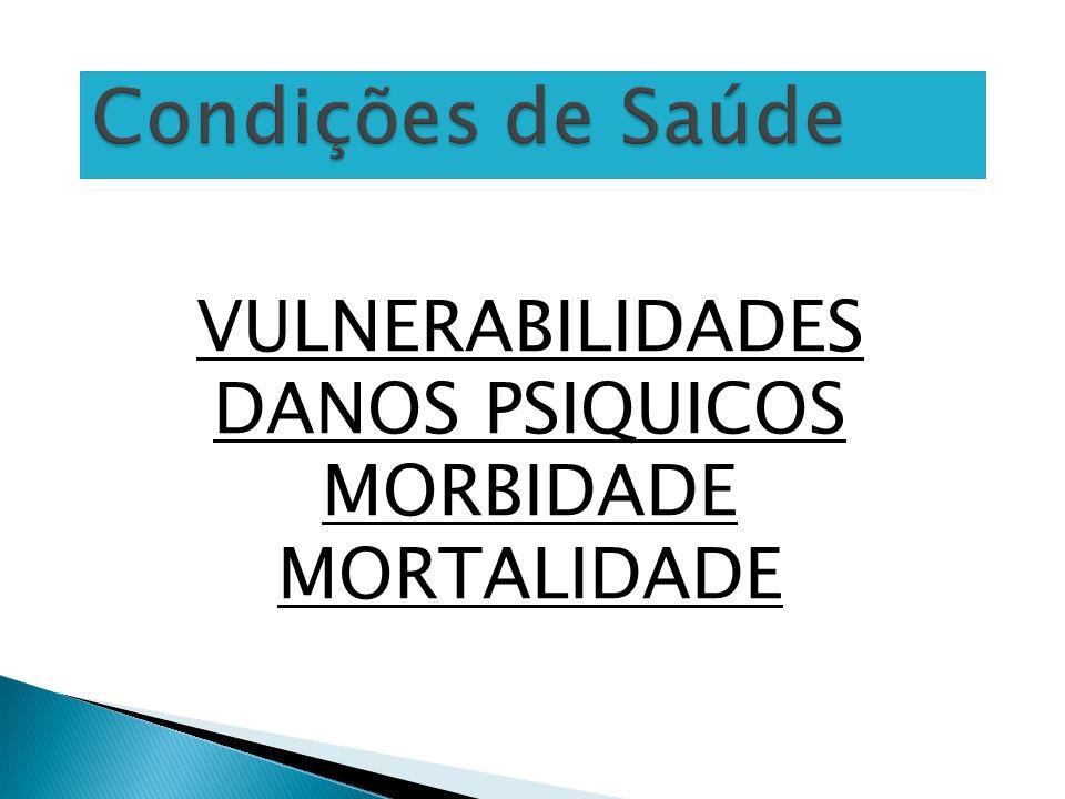 Condições de Saúde VULNERABILIDADES DANOS PSIQUICOS MORBIDADE