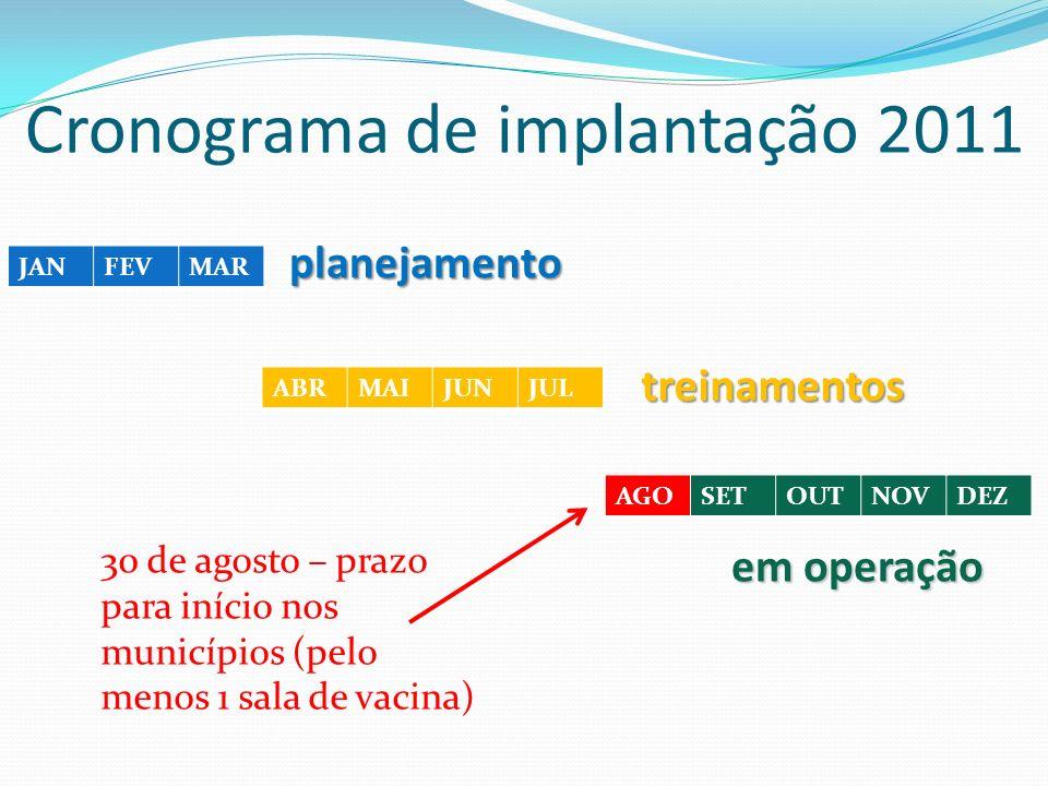 Cronograma de implantação 2011