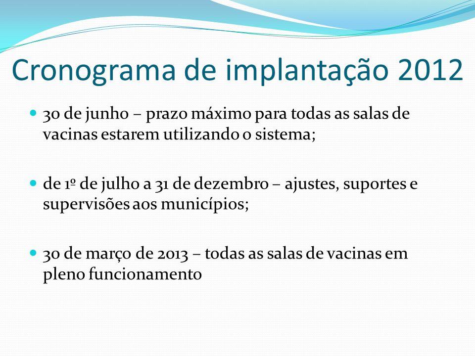 Cronograma de implantação 2012