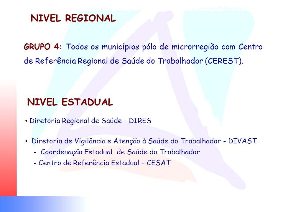 NIVEL REGIONAL NIVEL ESTADUAL