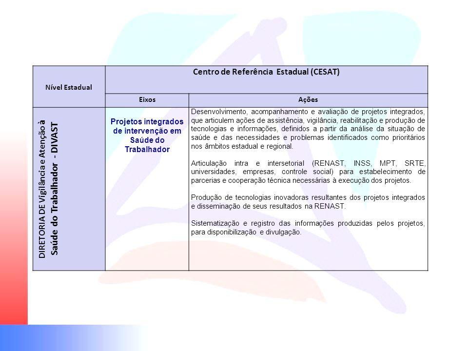 Centro de Referência Estadual (CESAT)