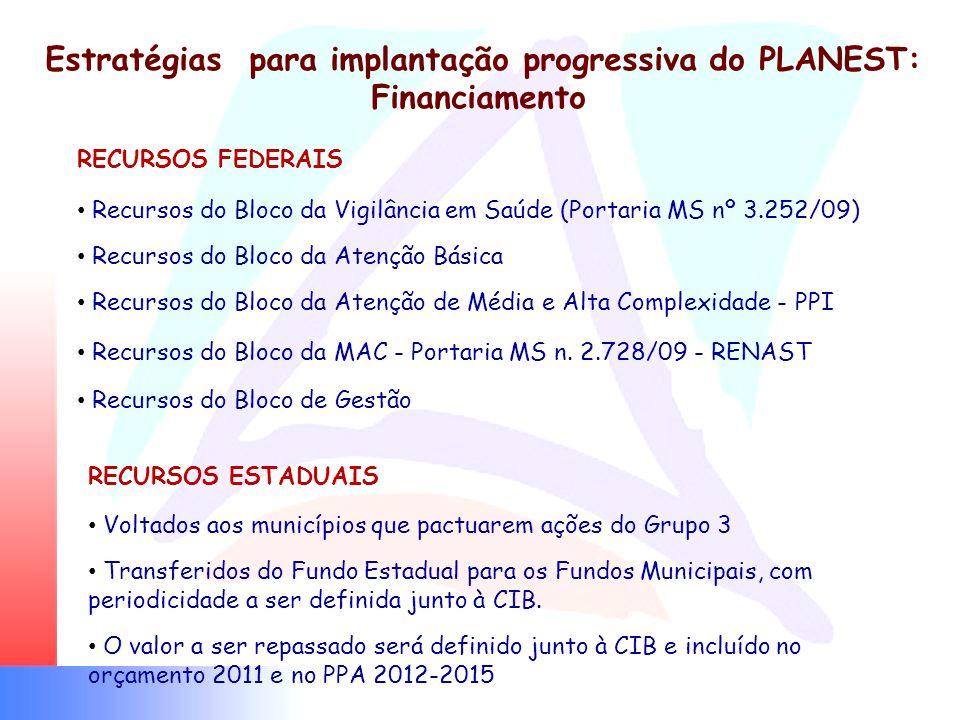 Estratégias para implantação progressiva do PLANEST: Financiamento