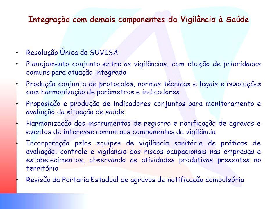 Integração com demais componentes da Vigilância à Saúde