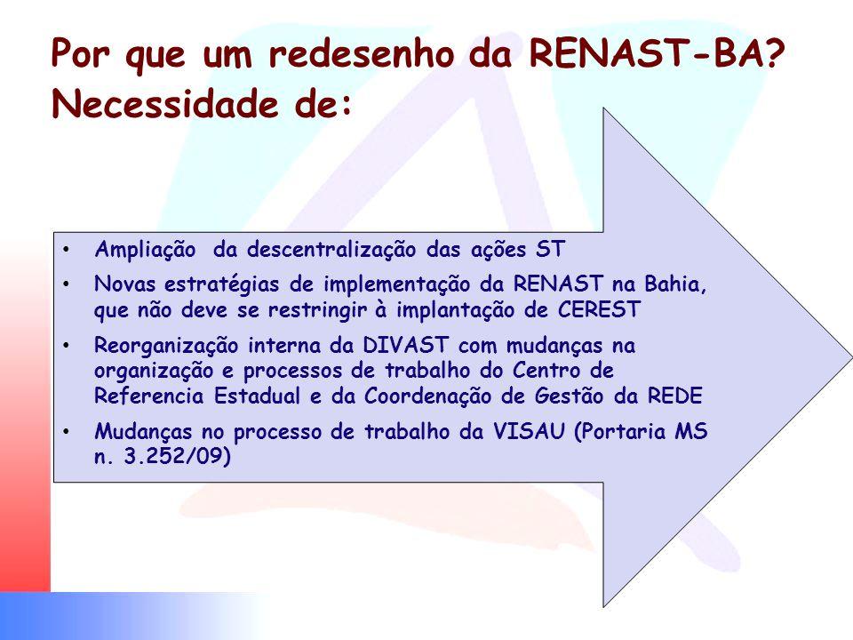 Por que um redesenho da RENAST-BA Necessidade de: