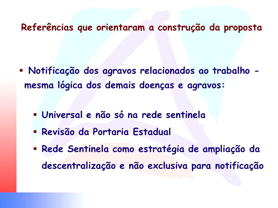 Referências que orientaram a construção da proposta