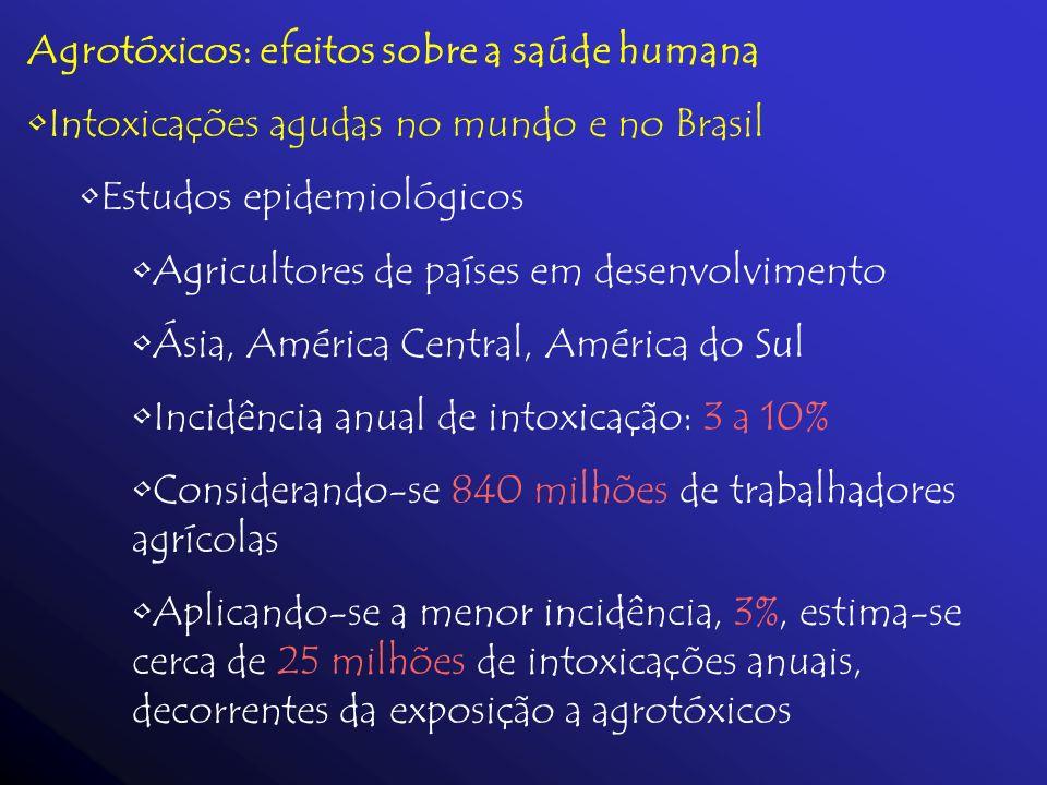 Agrotóxicos: efeitos sobre a saúde humana