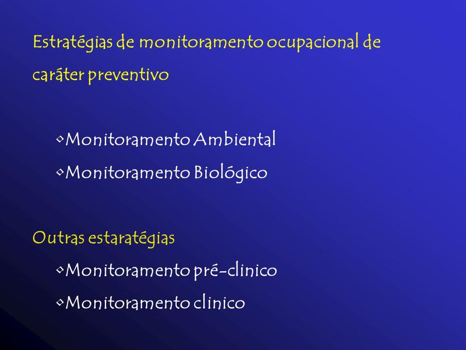 Estratégias de monitoramento ocupacional de caráter preventivo