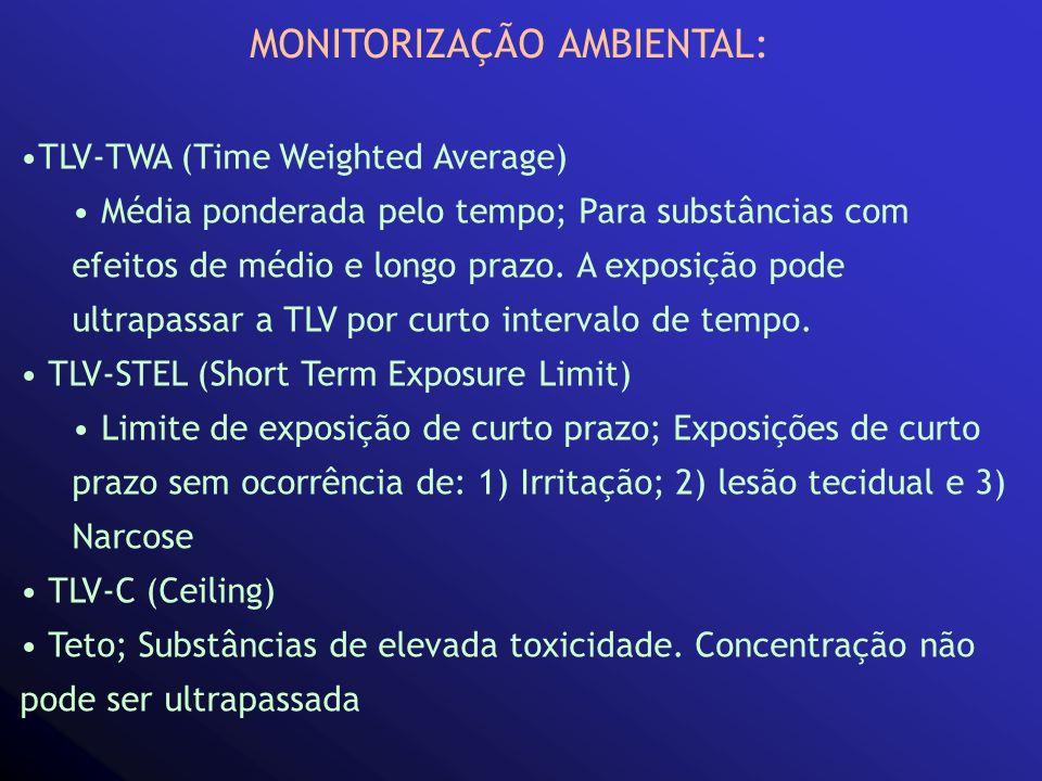 MONITORIZAÇÃO AMBIENTAL: