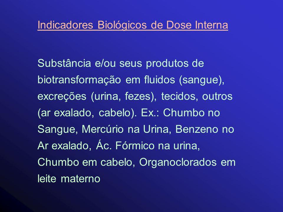 Indicadores Biológicos de Dose Interna