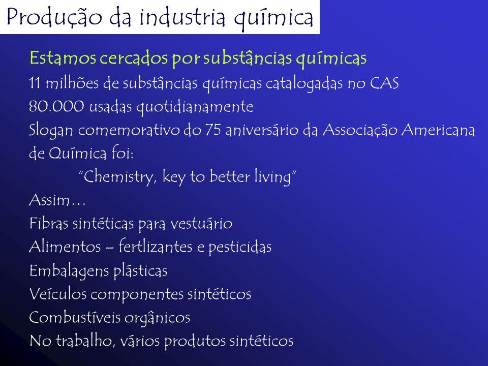 Produção da industria química