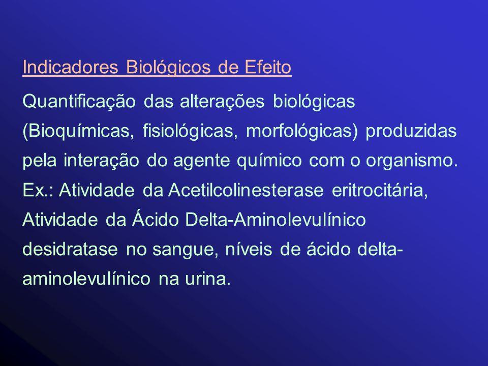 Indicadores Biológicos de Efeito