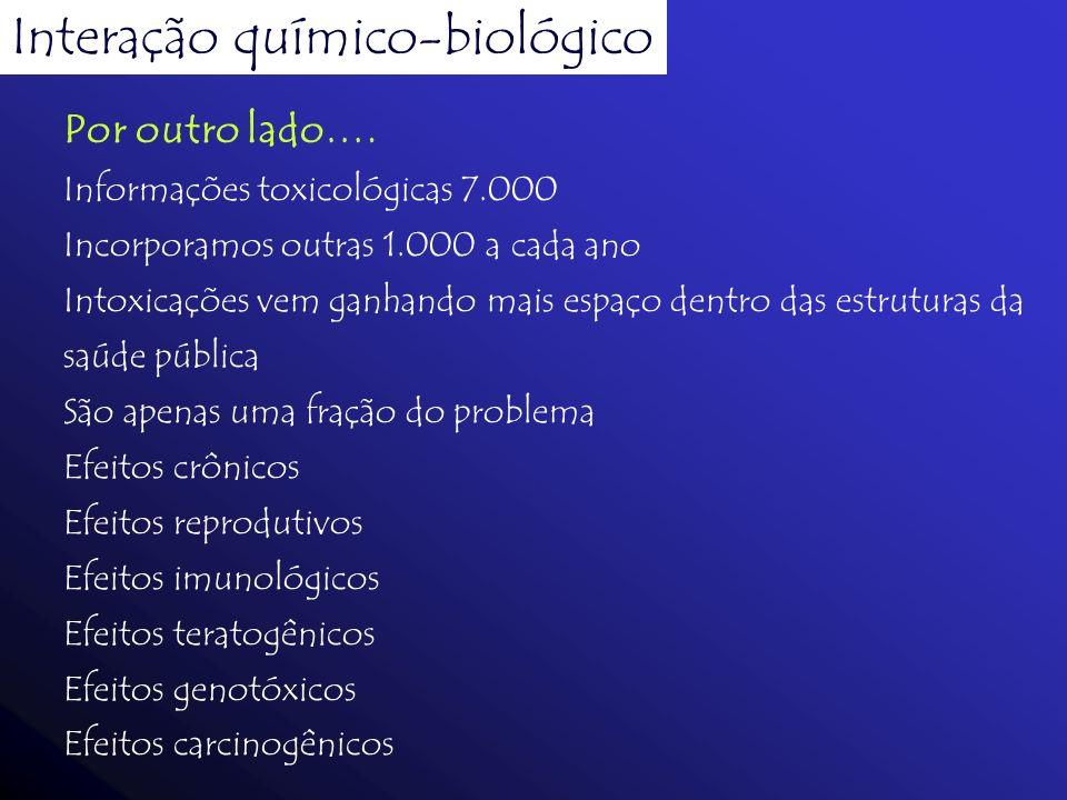 Interação químico-biológico