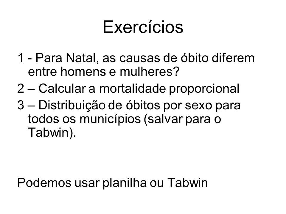 Exercícios 1 - Para Natal, as causas de óbito diferem entre homens e mulheres 2 – Calcular a mortalidade proporcional.