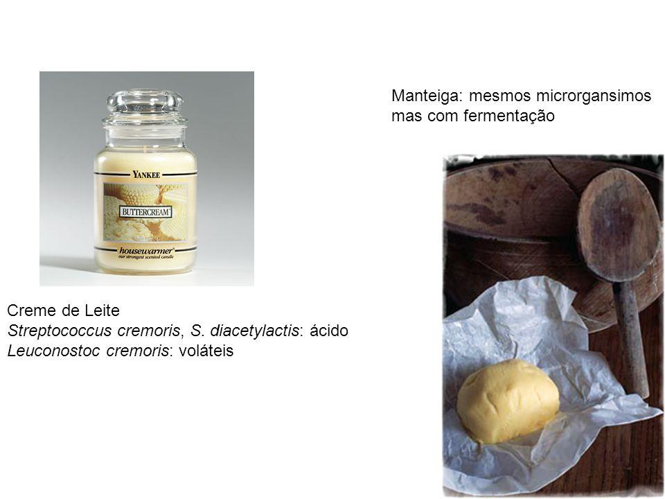 Manteiga: mesmos microrgansimos