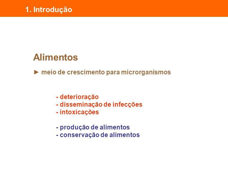 1. Introdução Alimentos ► meio de crescimento para microrganismos