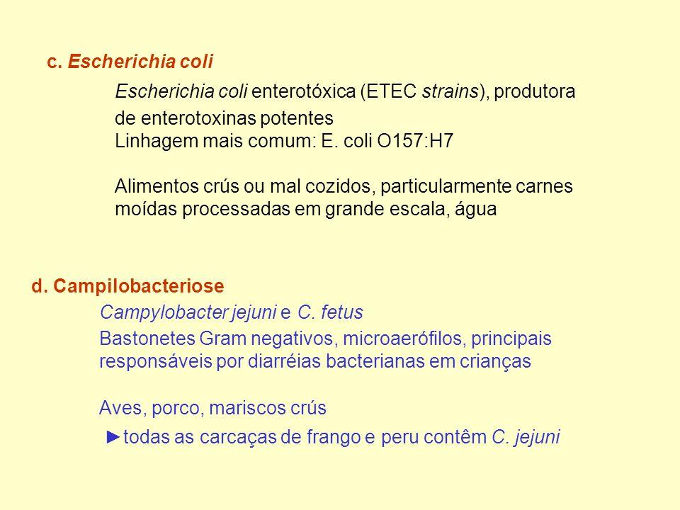 c. Escherichia coli Escherichia coli enterotóxica (ETEC strains), produtora. de enterotoxinas potentes.