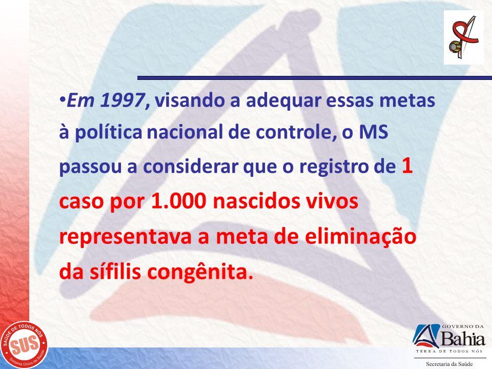 Em 1997, visando a adequar essas metas à política nacional de controle, o MS passou a considerar que o registro de 1 caso por 1.000 nascidos vivos representava a meta de eliminação da sífilis congênita.
