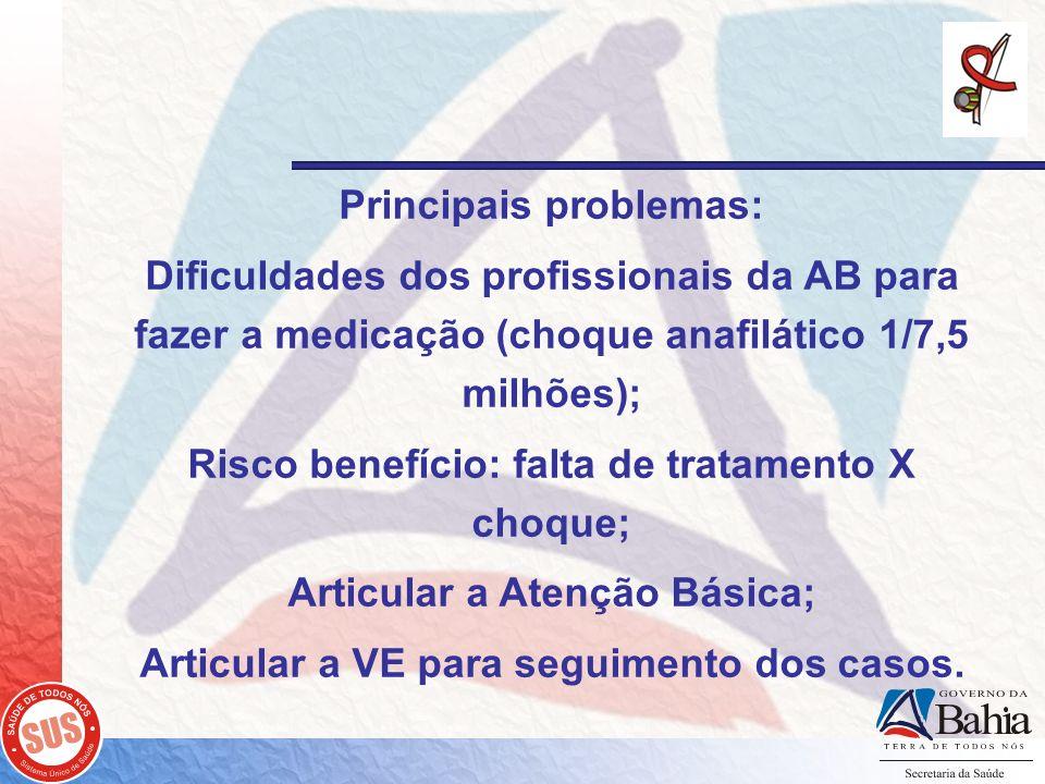 Principais problemas: