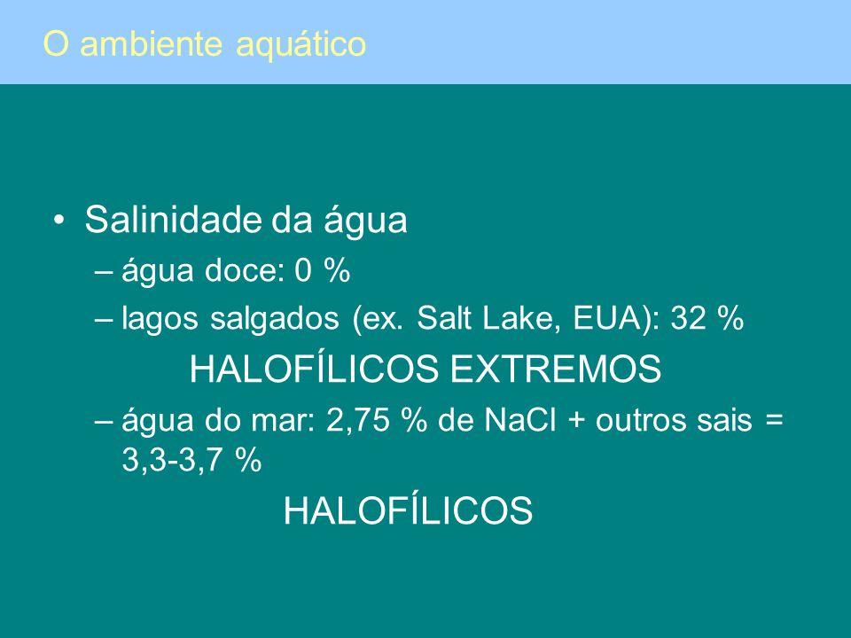 Salinidade da água HALOFÍLICOS EXTREMOS HALOFÍLICOS