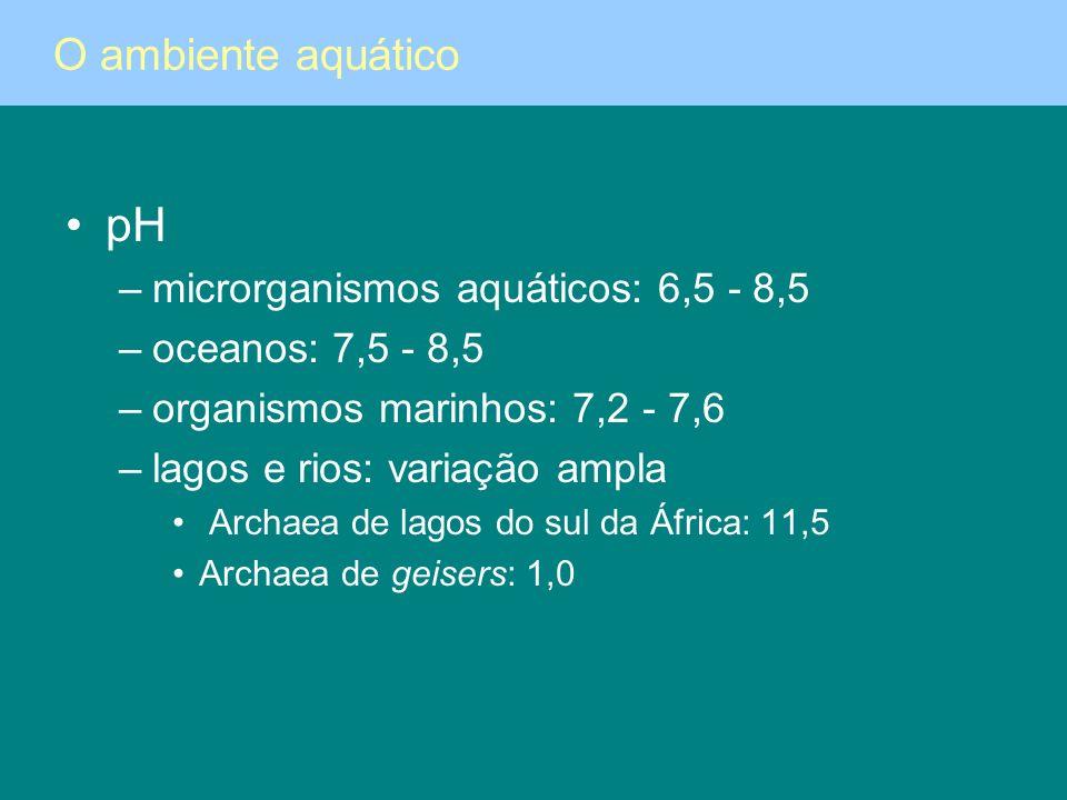 pH O ambiente aquático microrganismos aquáticos: 6,5 - 8,5